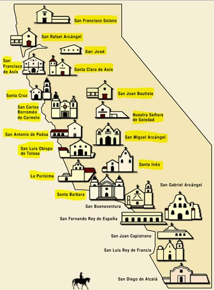 California Missions Lessons Tes Teach